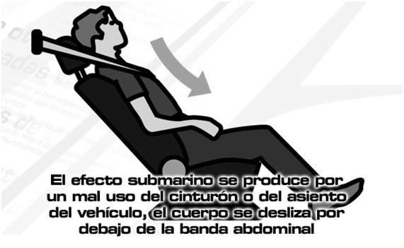 Educación Vial: EFECTO SUBMARINO Y CINTURÓN DE SEGURIDAD