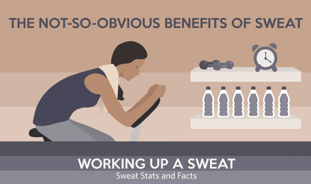 The Not-So-Obvious Benefits of Sweat