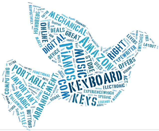 creating word cloud pictures