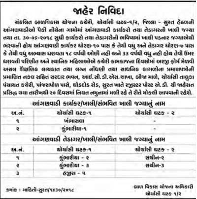 icds-recruitment-for-anganwadi-worker-helper-post