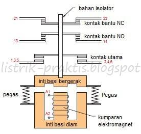 Astounding Membaca Wiring Diagram Pdf Battery Diagram Pdf Body Diagram Pdf Wiring Digital Resources Timewpwclawcorpcom