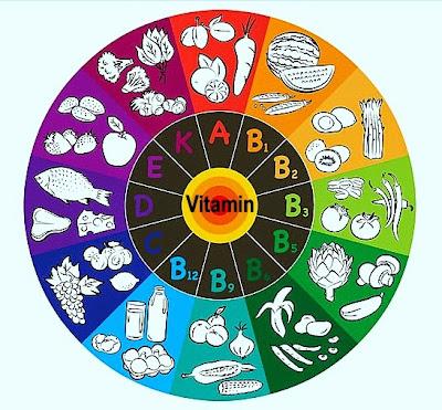 sumber-vitamin-shaklee-bagus-untuk-kesihatan