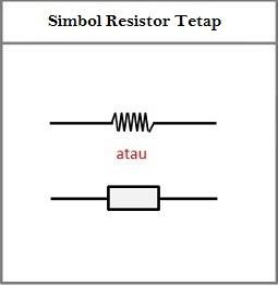 Gambar-Simbol-Resistor-Tetap