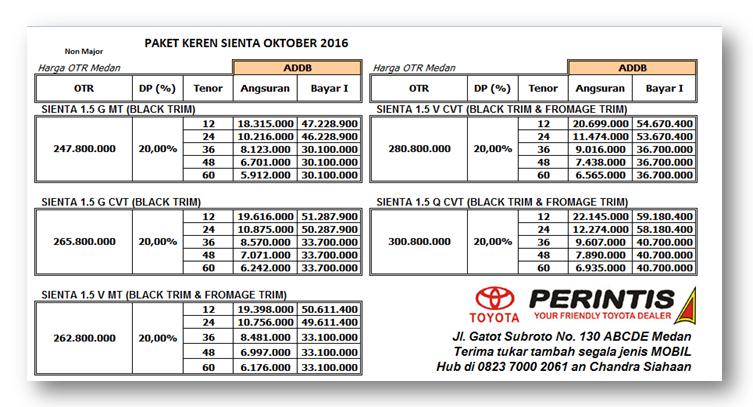 Toyota SIENTA DP Ringan di Medan