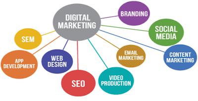 Các công cụ trong cách làm Digital Marketing cho nhà đất