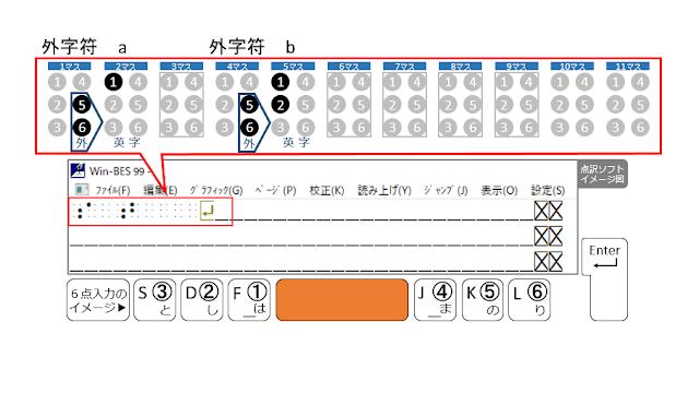 1行目の6から9マス目がマスあけされた点訳ソフトのイメージ図とSpaceがオレンジで示された6点入力のイメージ図