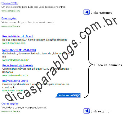 punições do google adsense