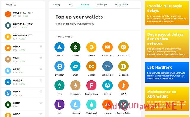 Software Aplikasi Dompet atau Wallet Bitcoin
