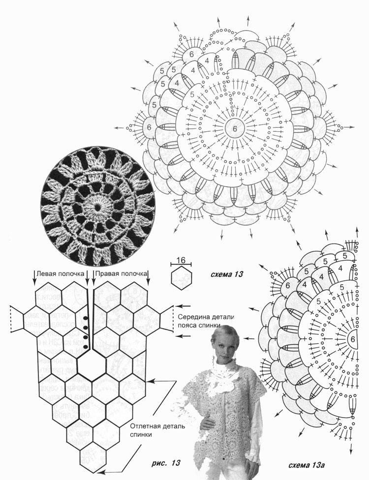 capas, ponchos, poncho abierto, croché, gráficos, patrones