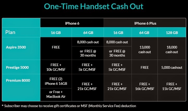 Smart iPhone 6 and iPhone 6 Plus Infinity Plans