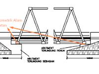Metode Pelaksanaan Perletakan Elastomerik Alam Pada Jembatan