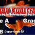 Perbedaan Kualitas Guppy Grade A dan Grade B