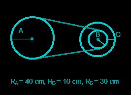 maka kecepatan linear roda B ketika kecepatan sudut A  CONTOH SOAL DAN JAWABAN GERAK ROTASI HUBUNGAN RODA