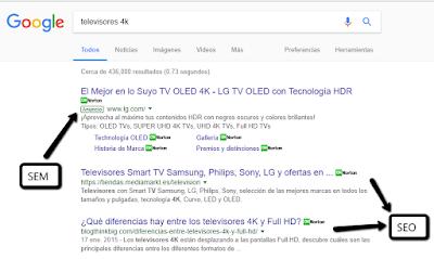 """Muchos han escuchado o leído el término SEO y saben que tiene que ver con el posicionamiento en búsquedas de Internet, pero si no somos expertos nos parece algo difícil de comprender y más difícil aún de hacer. En este artículo explicaremos de forma sencilla qué significa ese término y daremos algunos consejos de cómo hacer SEO sin ser un experto.  El término SEO en inglés es el acrónimo para Search Engine Optimization, que lo podríamos traducir al español como la optimización del motor de búsqueda. Ejemplos de motores de búsqueda son Google, Yahoo y Bing. Una manera sencilla de definir un motor de búsqueda es:  Motor de búsqueda es una herramienta que permite a usuarios localizar información en Internet utilizando palabras clave que arrojan una lista de resultados.  Todo dueño de una página web desea tráfico; es decir, que muchas personas la visiten y pasen algún tiempo revisando su contenido. Estar en la primera página de los resultados de una búsqueda en Internet aumenta la posibilidad de que esto ocurra.  Es importante aclarar que el SEO se centra en los resultados de búsqueda orgánicos, es decir, los que no son pagados, pero existe otra manera de estar al comienzo de una búsqueda y es a través del SEM. Por ejemplo, en Google esto se logra través de Google Adwords pagando por cada por click que reciba nuestro anuncio. Sobre el SEM hablaremos en un próximo artículo.  En la siguiente imagen se puede diferenciar entre los resultados del SEO o del SEM para una búsqueda de """"Televisores 4k""""."""
