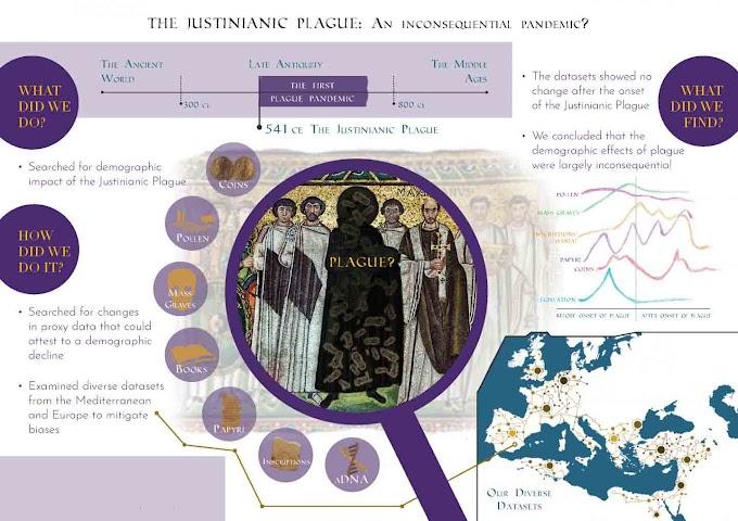 Τελικά η  «Πανώλη του Ιουστινιανού » δεν αποτελεί πανδημία ορόσημο ;