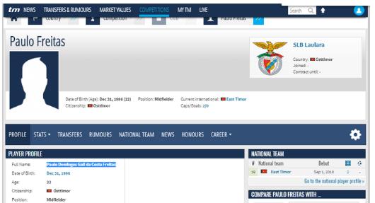 Khasus Pencurian Umur Piala AFF U-15