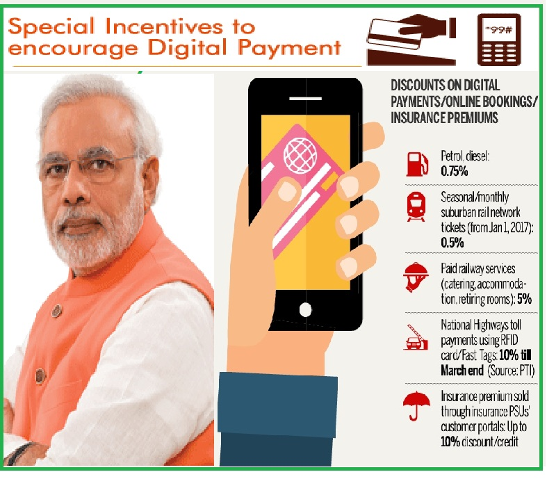 GOI announces Incentives/ Package for Promotion of Digital and Cashless Transactions/ Economy
