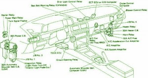 toyota fuse box diagrams fuse box toyota 1988 camry 4 cyl. Black Bedroom Furniture Sets. Home Design Ideas