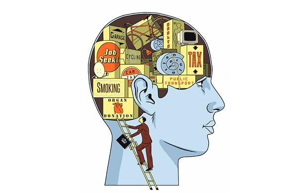 Why Nudge 與思考決策系統有關