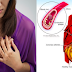 12 Signs of Heart Attack Before it Happens to Women