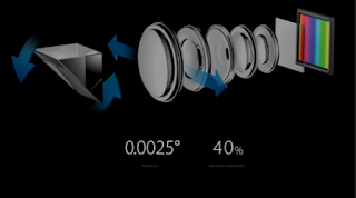 Solusi Optical Image Stabilization (OIS)