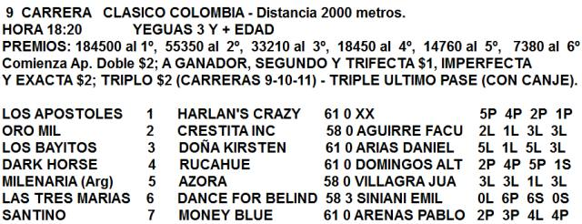 Clásico Colombia Hipódromo de La Plata