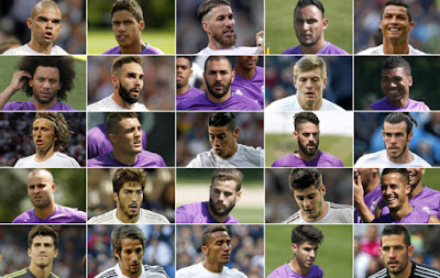Real Madrid market value 2016