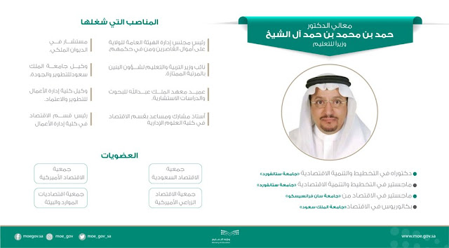 معالي الدكتور حمد بن محمد آل الشيخ