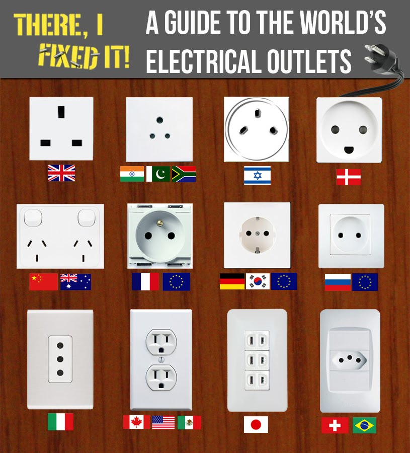 A World Tour Of Electric Plugs
