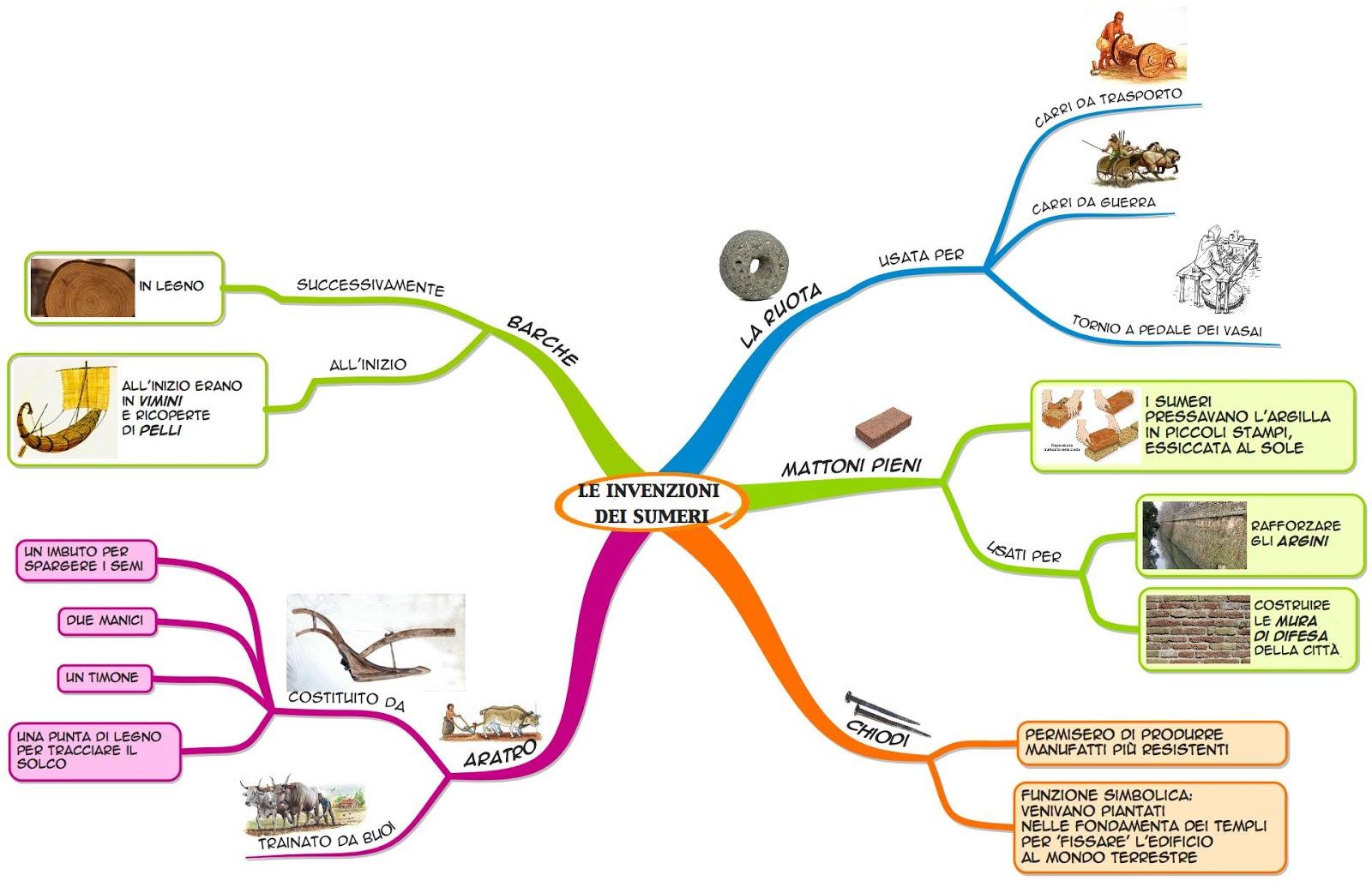 4 elementare  Storia le civilt dei fiumi