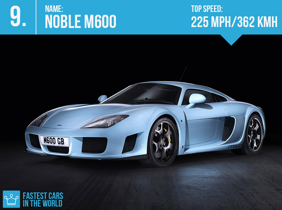 Top 10 Fastest Cars In The World Awesome Vehicle