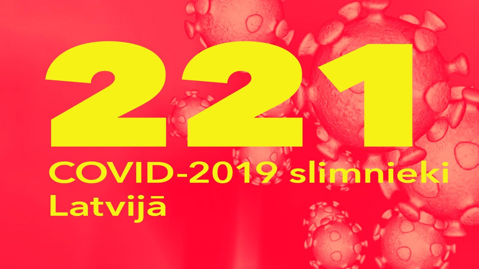 Koronavīrusa saslimušo skaits Latvijā 25.03.2020.