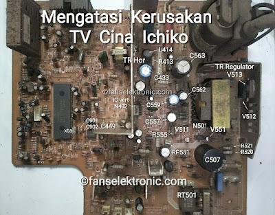 Kumpulan Kerusakan TV Cina Ichiko