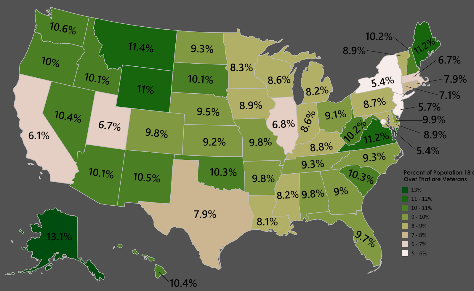 Percent of Population 18 and Over That are Veterans