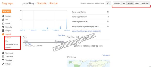 Cara Melihat Statistik Blog - Overview