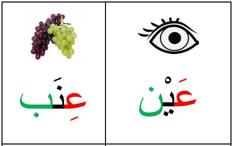 نتيجة بحث الصور عن حرف العين