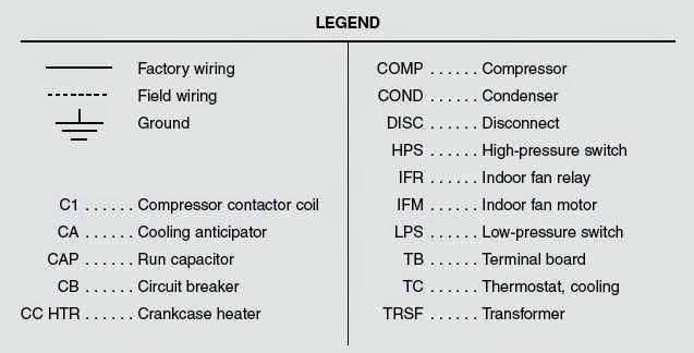 Free Resume Templates » wiring diagram ac split new split system air ...