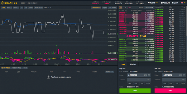 plataforma del exchange Binance