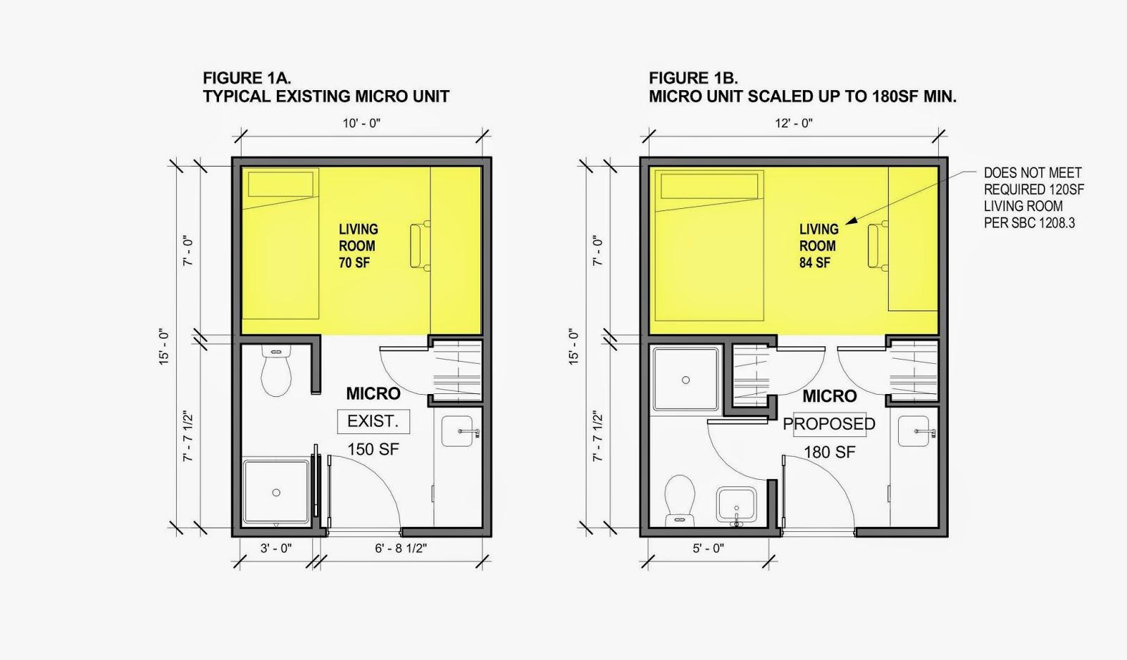 Uk Housing Minimum Room Sizes