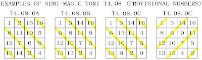 ordre 4 tore semi-magique type 8