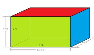 luas permukaan balok soal 1