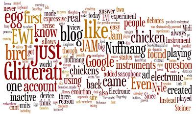 Word collage of soundatventure.blogspot.com
