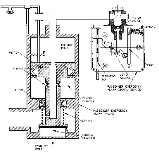 vent valve uses