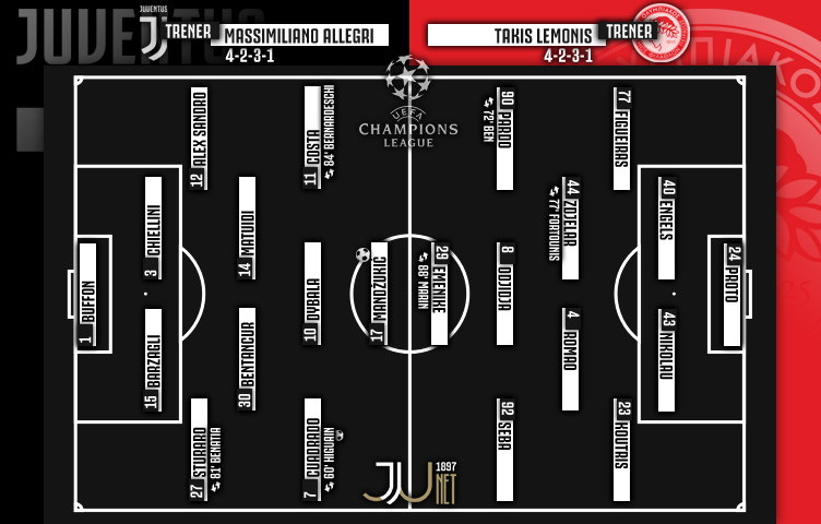 Liga prvaka 2017/18 / 2. kolo / Juventus - Olympiacos 2:0 (0:0)