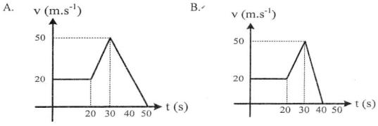 Soal dan Pembahasan UN Fisika SMA 2017 No. 3