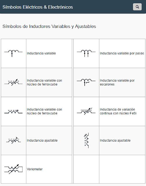 Símbolos de Inductores Variables y Ajustables
