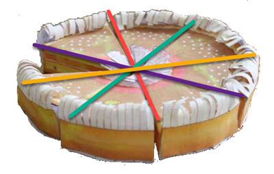 potongan kue