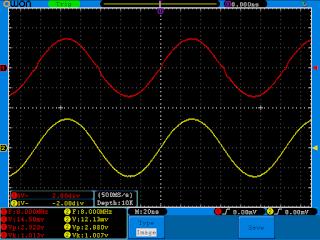 Comparação entre formas de onda: revisão 0 (a vermelho) 'versus' revisão A (a amarelo). Ambos os instrumentos estão a gerar sinais sinusoidais com frequência e amplitude definidas a 8MHz e 3Vpp respectivamente, e têm cargas de 50Ω nas suas saídas.