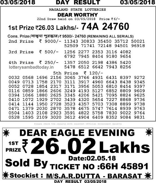lottery sambad 3 may 2018 4pm result