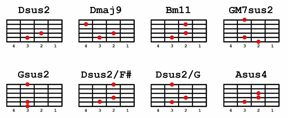 Guitar Guitara Lyrics And Chords Guitara Lyrics And Guitara